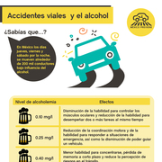 Thumb infografia alcohol 01 copia